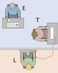 200px-Milgram_Experiment_v2